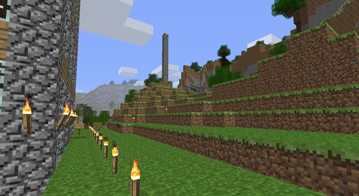 From Minecraft Alpha so